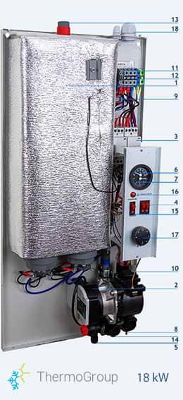Elektrischer Heizkessel 18 kW