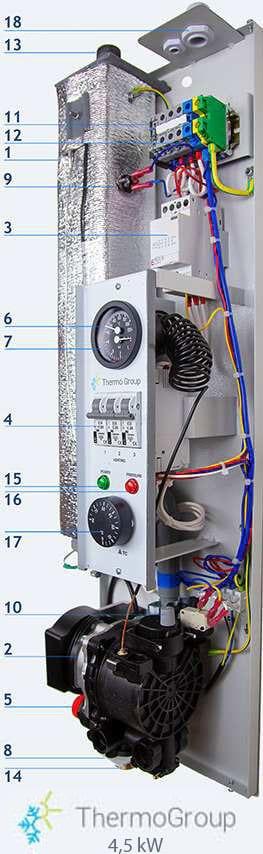 Elektrischer Heizkessel 4,5 kW