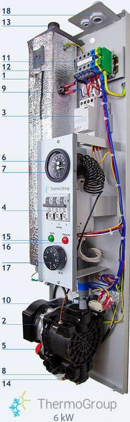 Elektrischer Heizkessel 6 kW